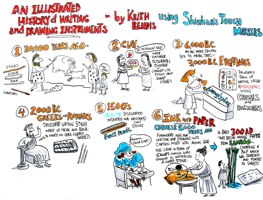 Graphic Recording by Keith Bendis (8)