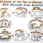 Graphic Recording by Keith Bendis