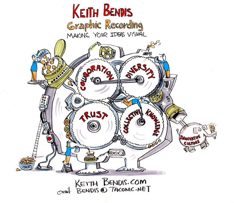 Keith Bendis Graphic Recording, Making Your Ideas Visual
