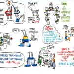 The Deep Dive / Graphic Recording by Keith Bendis