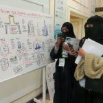 Graphic Recording for Business Model Generation Workshop in Saudi Arabia