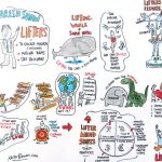 Ketih Bendis Graphic Recording
